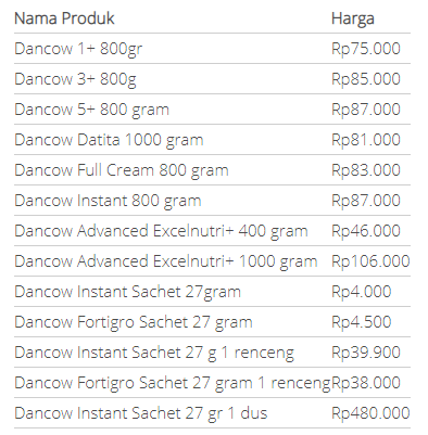 Manfaat & Harga Susu Dancow Dewasa